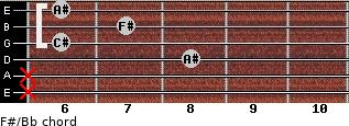 F#/Bb for guitar on frets x, x, 8, 6, 7, 6