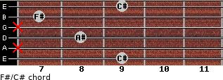 F#/C# for guitar on frets 9, x, 8, x, 7, 9