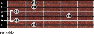 F# add(2) for guitar on frets 2, 1, 4, 1, 2, 2