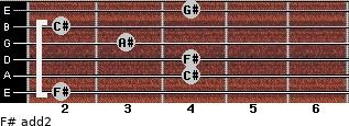 F# add(2) for guitar on frets 2, 4, 4, 3, 2, 4