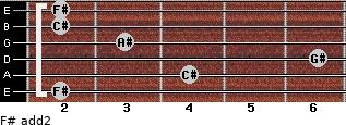 F# add(2) for guitar on frets 2, 4, 6, 3, 2, 2