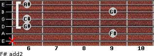 F# add(2) for guitar on frets x, 9, 6, 6, 9, 6