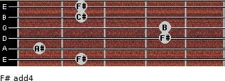 F# add(4) for guitar on frets 2, 1, 4, 4, 2, 2