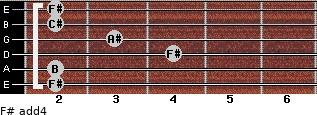 F# add(4) for guitar on frets 2, 2, 4, 3, 2, 2