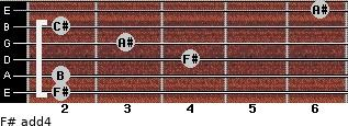 F# add(4) for guitar on frets 2, 2, 4, 3, 2, 6