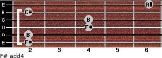 F# add(4) for guitar on frets 2, 2, 4, 4, 2, 6