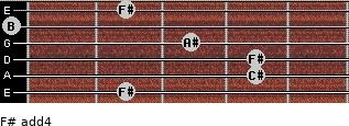 F# add(4) for guitar on frets 2, 4, 4, 3, 0, 2