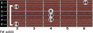 F# add(4) for guitar on frets 2, 4, 4, 4, 2, 6
