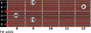 F# add(4) for guitar on frets x, 9, 8, x, 12, 9