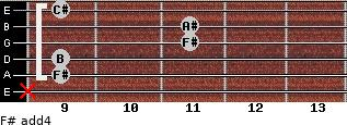 F# add(4) for guitar on frets x, 9, 9, 11, 11, 9