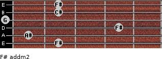 F# add(m2) for guitar on frets 2, 1, 4, 0, 2, 2