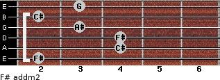 F# add(m2) for guitar on frets 2, 4, 4, 3, 2, 3
