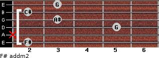 F# add(m2) for guitar on frets 2, x, 5, 3, 2, 3