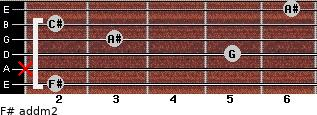 F# add(m2) for guitar on frets 2, x, 5, 3, 2, 6