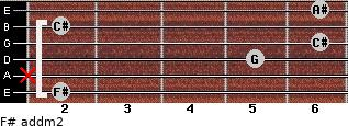 F# add(m2) for guitar on frets 2, x, 5, 6, 2, 6