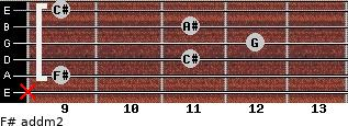 F# add(m2) for guitar on frets x, 9, 11, 12, 11, 9