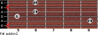 F# add(m2) for guitar on frets x, 9, 5, 6, x, 6