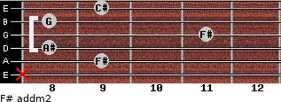 F# add(m2) for guitar on frets x, 9, 8, 11, 8, 9