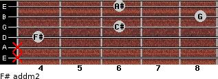 F# add(m2) for guitar on frets x, x, 4, 6, 8, 6