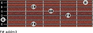 F# add(m3) for guitar on frets 2, 0, 4, 3, 2, 5