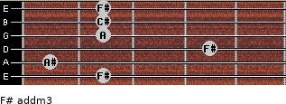 F# add(m3) for guitar on frets 2, 1, 4, 2, 2, 2