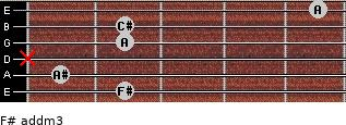F# add(m3) for guitar on frets 2, 1, x, 2, 2, 5