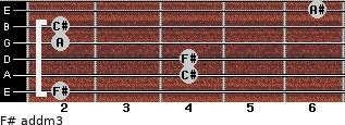 F# add(m3) for guitar on frets 2, 4, 4, 2, 2, 6