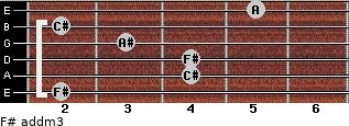 F# add(m3) for guitar on frets 2, 4, 4, 3, 2, 5