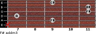 F# add(m3) for guitar on frets x, 9, 7, 11, 11, 9