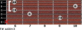 F# add(m3) for guitar on frets x, 9, 7, 6, 10, 6