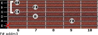 F# add(m3) for guitar on frets x, 9, 7, 6, 7, 6