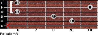 F# add(m3) for guitar on frets x, 9, 8, 6, 10, 6