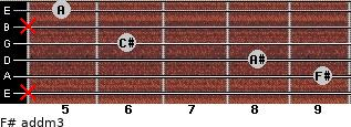 F# add(m3) for guitar on frets x, 9, 8, 6, x, 5