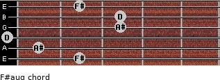 F#aug for guitar on frets 2, 1, 0, 3, 3, 2