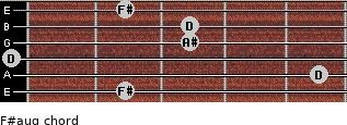 F#aug for guitar on frets 2, 5, 0, 3, 3, 2
