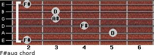 F#aug for guitar on frets 2, 5, 4, 3, 3, 2