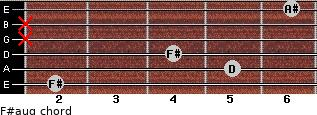 F#aug for guitar on frets 2, 5, 4, x, x, 6