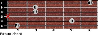 F#aug for guitar on frets 2, 5, x, 3, 3, 6