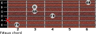 F#aug for guitar on frets 2, x, 4, 3, 3, 6