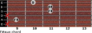 F#aug for guitar on frets x, 9, x, 11, 11, 10