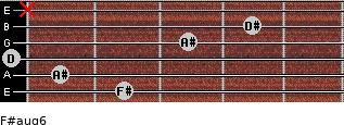F#aug6 for guitar on frets 2, 1, 0, 3, 4, x