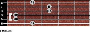 F#aug6 for guitar on frets 2, 1, 1, 3, 3, 2