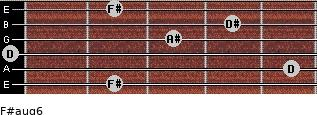 F#aug6 for guitar on frets 2, 5, 0, 3, 4, 2