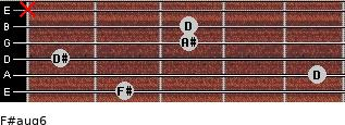 F#aug6 for guitar on frets 2, 5, 1, 3, 3, x