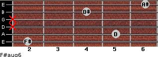 F#aug6 for guitar on frets 2, 5, x, x, 4, 6