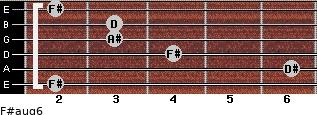 F#aug6 for guitar on frets 2, 6, 4, 3, 3, 2