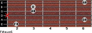 F#aug6 for guitar on frets 2, 6, x, 3, 3, 6