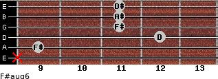 F#aug6 for guitar on frets x, 9, 12, 11, 11, 11