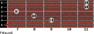 F#aug6 for guitar on frets x, 9, 8, 7, 11, 11