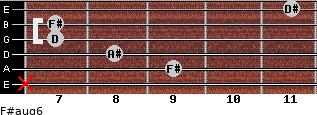 F#aug6 for guitar on frets x, 9, 8, 7, 7, 11